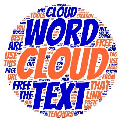 7 best word cloud generators free word map maker